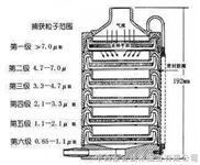 LY30-M15204-空气微生物采样器FA-1