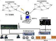 物联网农业智能测控系统,物联网在农业信息化中的应用