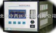 CHZ8-450-在线二氧化硫分析仪(0-2000PPM) 型号:CHZ8-450()