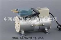隔膜真空泵 中国 正负压两用型