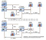 矿用救灾无线电通信系统