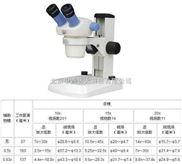 XGY7-JSZ5-连续变倍体视显微镜(双目) 型号:XGY7-JSZ5