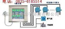 三氯甲烷泄漏检测仪,三氯甲烷探测器,三氯甲烷气体报警器(固定+便携)