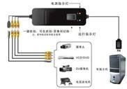 支持各种视频会议软件的USB视频采集卡,带SDK开发包