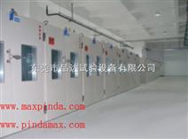 步入式高低温试验室MAX-TLS-10/40