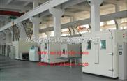 步入式高低温试验室MAX-TLS-10/10