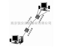 YCD800视频转换器