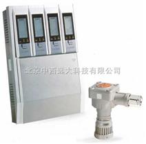在线苯检测仪 可燃性 型号:STA24-C6H6