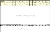 齿轮齿条式精密手动压力机 型号:WTJ69-MPRP-5 库号:M377031