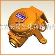 Xgard固定式气体检测仪