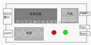 LMZ-2010 Zigbee无线数据传输模块 RS232 /RS485