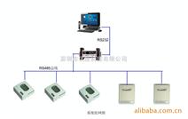 药品存储环境温湿度监测系统