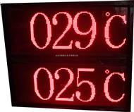 LED温度显示屏测控仪
