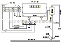 音频电磁式酸碱浓度计(定做) 型号:CN60M/CYN-3