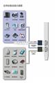XBOX360 PS3高清娱乐高清HDMI音视频采集卡