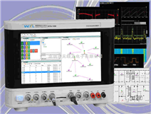 物联网综合分析仪诞生 助力物联网技术设计创新