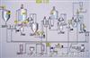 TMZ1-粮油食品自控系统