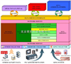 数据存储平台