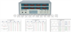 电感镇流器综合性能测试仪