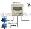 固定式氨气检测仪/液氨泄漏报警器