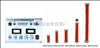 ZGF扬州直流耐压测试仪价格
